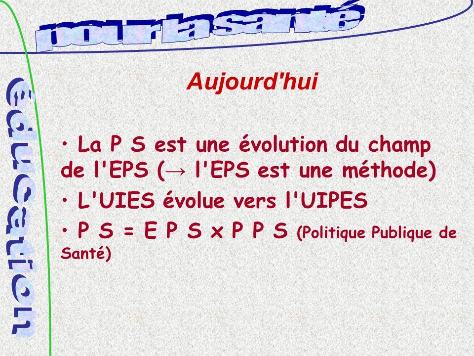 Aujourd hui La P S est une évolution du champ de l EPS ( l EPS est une méthode) L UIES évolue vers l UIPES P S = E P S x P P S (Politique Publique de Santé)
