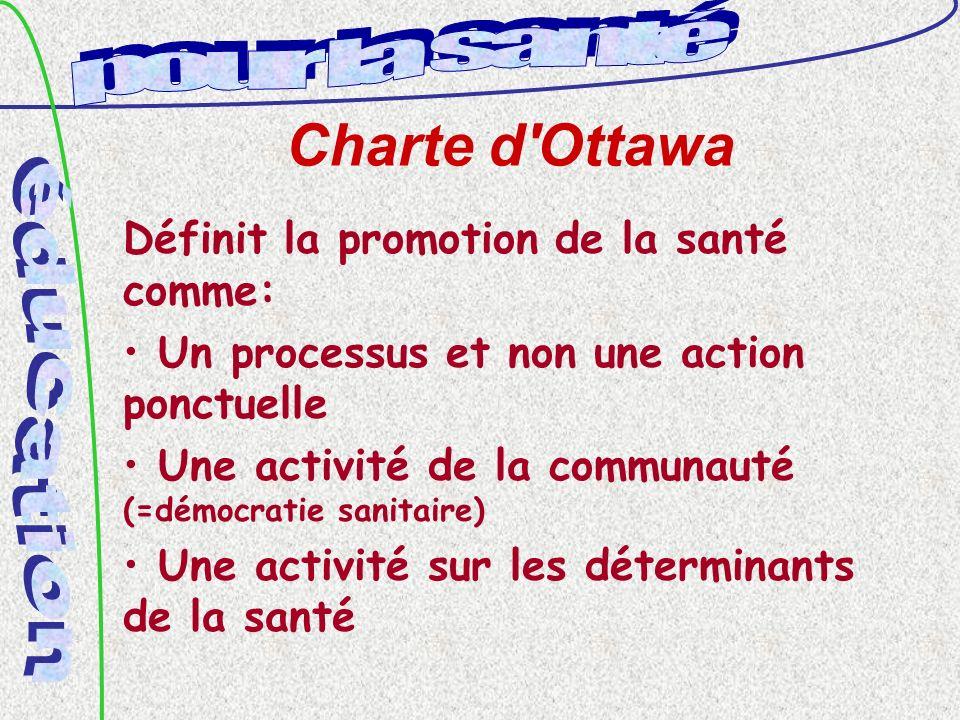 Charte d Ottawa Définit la promotion de la santé comme: Un processus et non une action ponctuelle Une activité de la communauté (=démocratie sanitaire) Une activité sur les déterminants de la santé