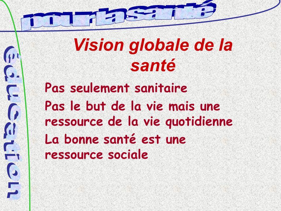 Vision globale de la santé Pas seulement sanitaire Pas le but de la vie mais une ressource de la vie quotidienne La bonne santé est une ressource sociale