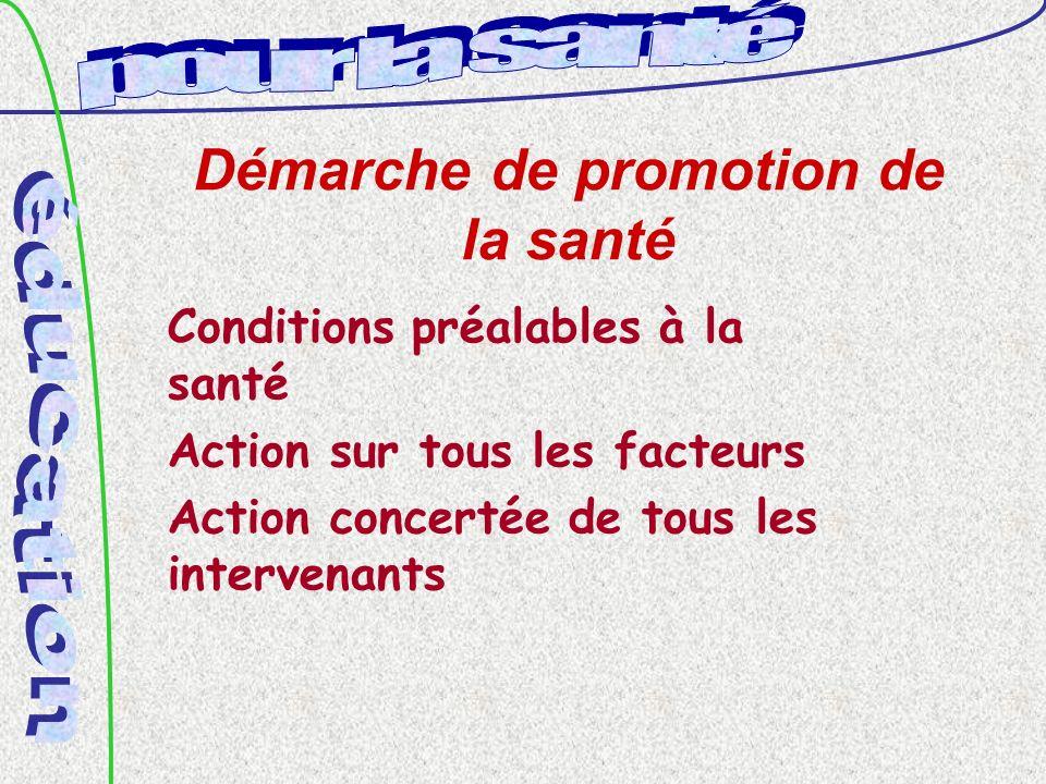 Démarche de promotion de la santé Conditions préalables à la santé Action sur tous les facteurs Action concertée de tous les intervenants