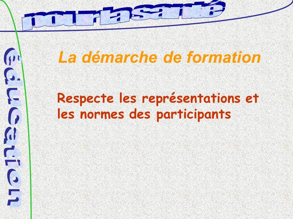 La démarche de formation Respecte les représentations et les normes des participants