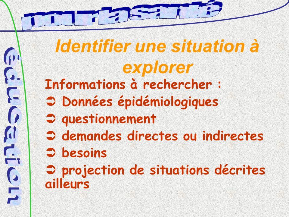 Identifier une situation à explorer Informations à rechercher : Données épidémiologiques questionnement demandes directes ou indirectes besoins projection de situations décrites ailleurs