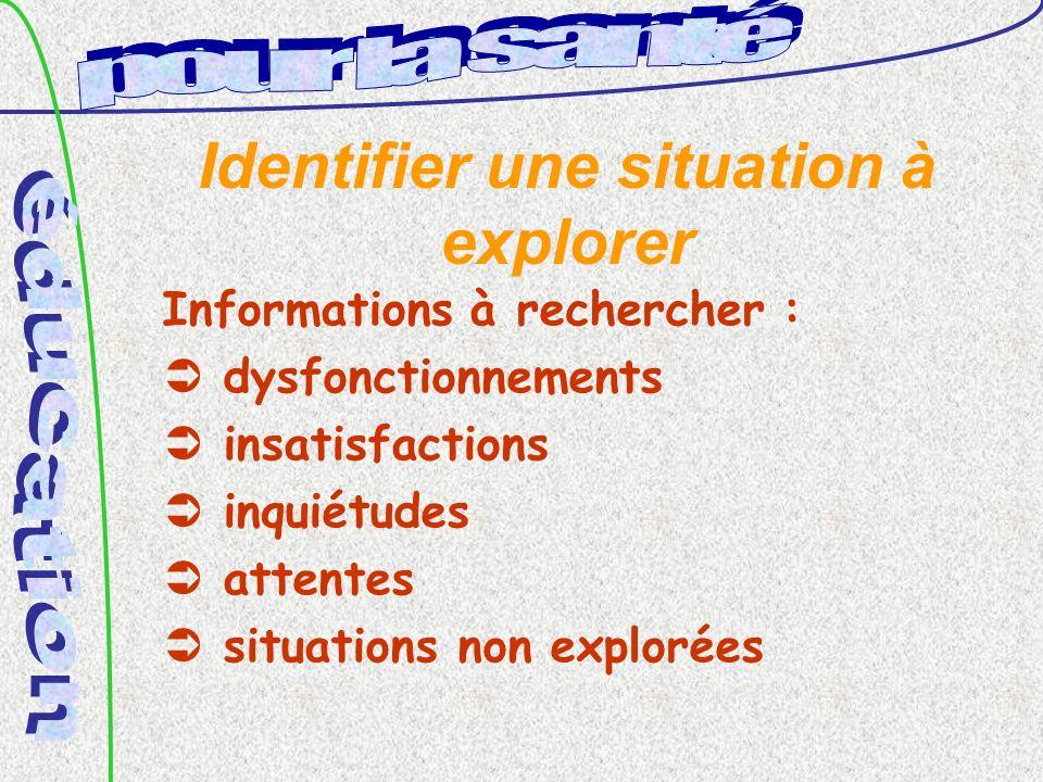 Identifier une situation à explorer Informations à rechercher : dysfonctionnements insatisfactions inquiétudes attentes situations non explorées