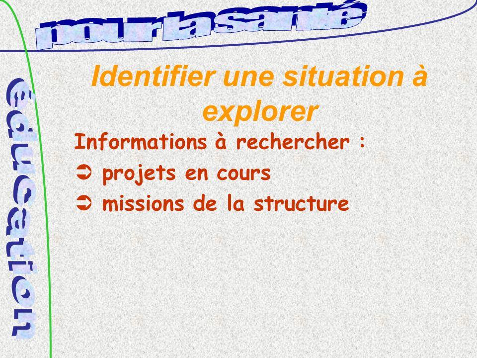 Identifier une situation à explorer Informations à rechercher : projets en cours missions de la structure
