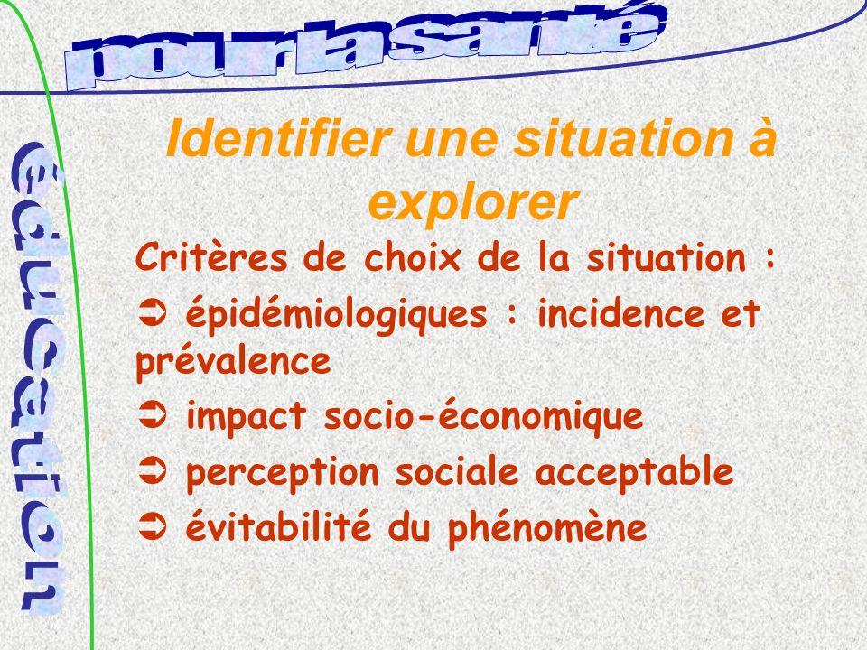 Identifier une situation à explorer Critères de choix de la situation : épidémiologiques : incidence et prévalence impact socio-économique perception sociale acceptable évitabilité du phénomène