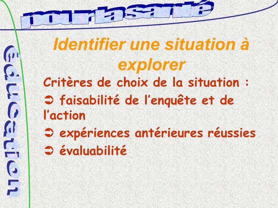 Identifier une situation à explorer Critères de choix de la situation : faisabilité de lenquête et de laction expériences antérieures réussies évaluabilité