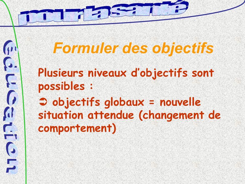 Formuler des objectifs Plusieurs niveaux dobjectifs sont possibles : objectifs globaux = nouvelle situation attendue (changement de comportement)