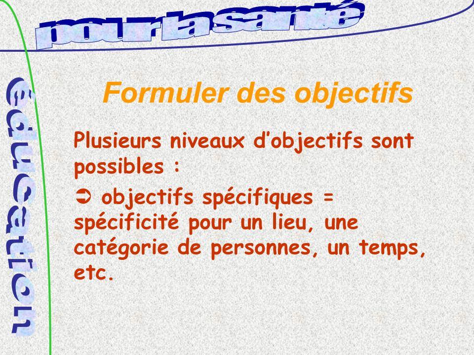 Formuler des objectifs Plusieurs niveaux dobjectifs sont possibles : objectifs spécifiques = spécificité pour un lieu, une catégorie de personnes, un temps, etc.