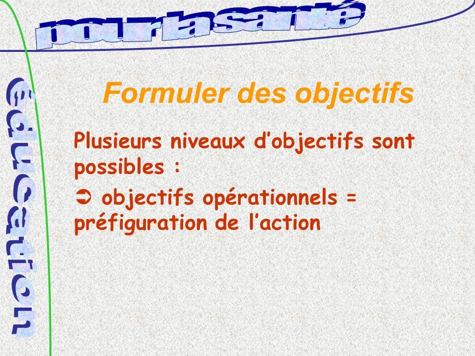 Formuler des objectifs Plusieurs niveaux dobjectifs sont possibles : objectifs opérationnels = préfiguration de laction