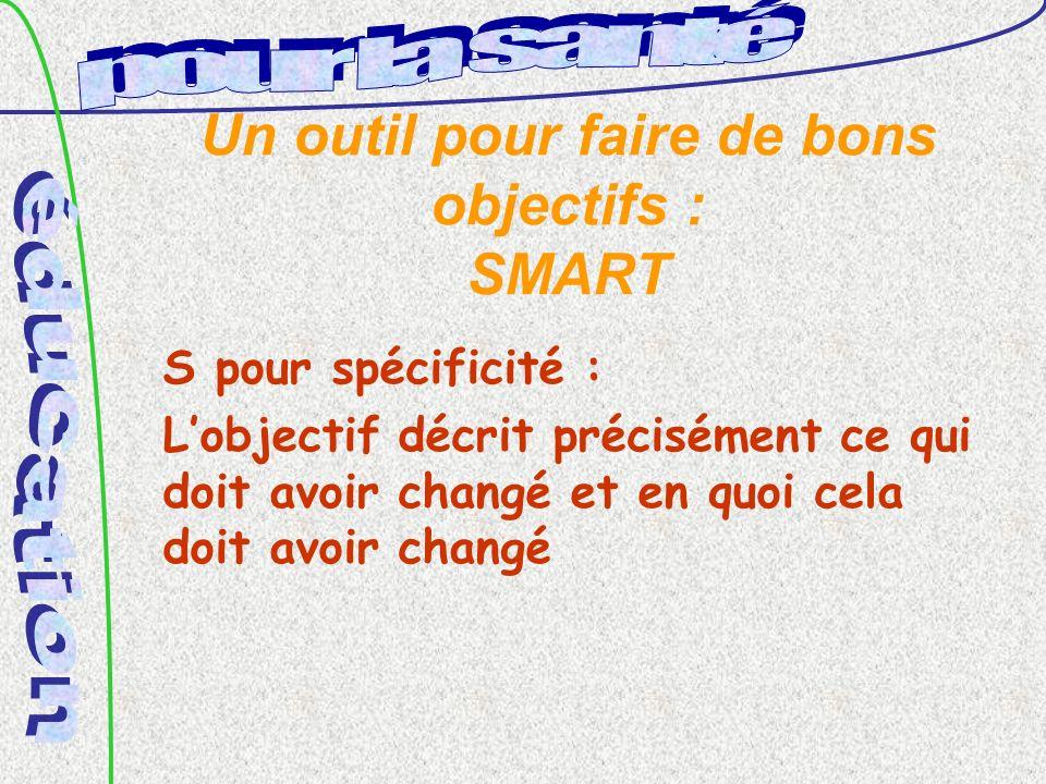 Un outil pour faire de bons objectifs : SMART S pour spécificité : Lobjectif décrit précisément ce qui doit avoir changé et en quoi cela doit avoir changé