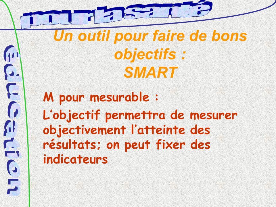 Un outil pour faire de bons objectifs : SMART M pour mesurable : Lobjectif permettra de mesurer objectivement latteinte des résultats; on peut fixer des indicateurs