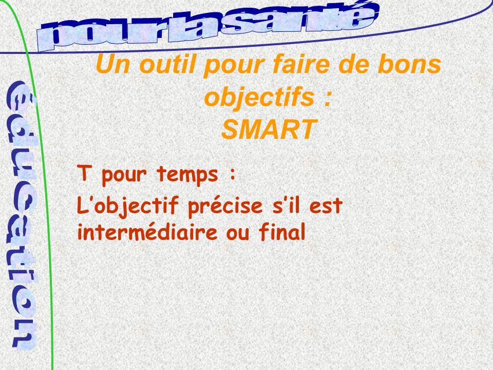 Un outil pour faire de bons objectifs : SMART T pour temps : Lobjectif précise sil est intermédiaire ou final