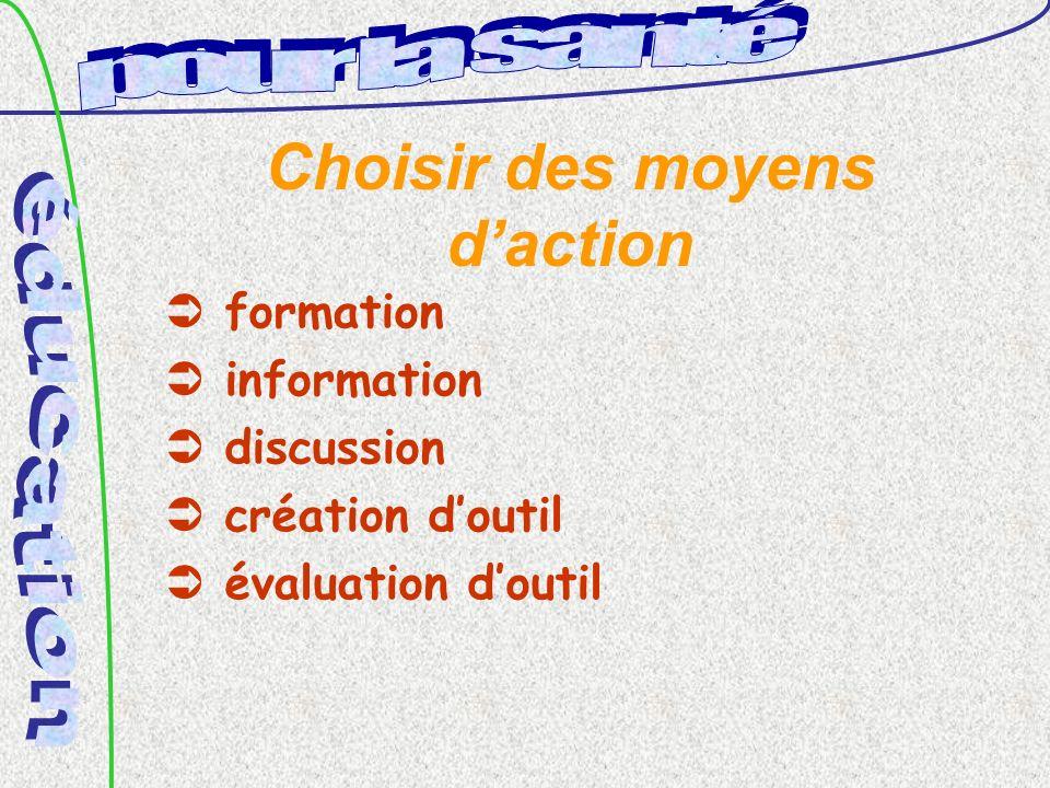 Choisir des moyens daction formation information discussion création doutil évaluation doutil