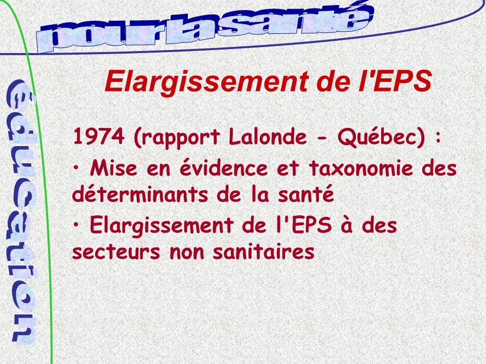 Elargissement de l EPS 1974 (rapport Lalonde - Québec) : Mise en évidence et taxonomie des déterminants de la santé Elargissement de l EPS à des secteurs non sanitaires