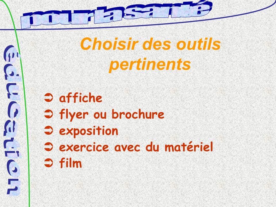 Choisir des outils pertinents affiche flyer ou brochure exposition exercice avec du matériel film