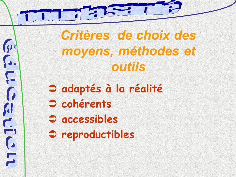 Critères de choix des moyens, méthodes et outils adaptés à la réalité cohérents accessibles reproductibles