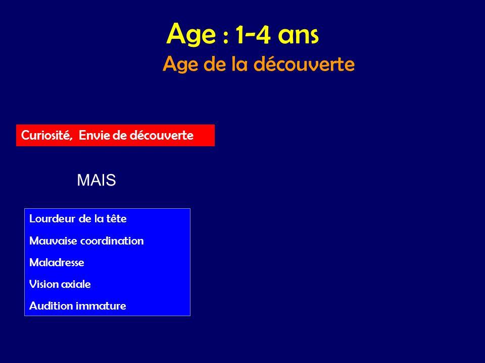 Age de la découverte Curiosité, Envie de découverte Lourdeur de la tête Mauvaise coordination Maladresse Vision axiale Audition immature MAIS Age : 1-