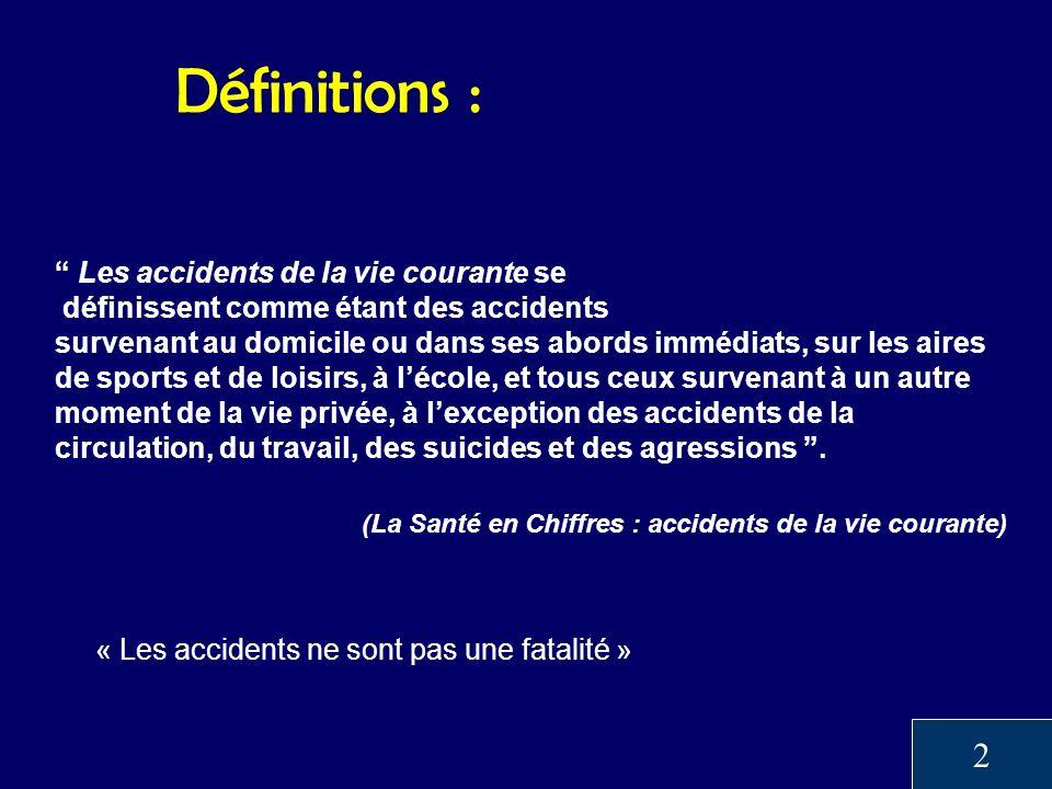 Définitions : Les accidents de la vie courante se définissent comme étant des accidents survenant au domicile ou dans ses abords immédiats, sur les ai