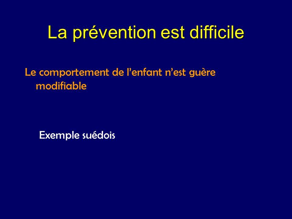 La prévention est difficile Le comportement de lenfant nest guère modifiable Exemple suédois