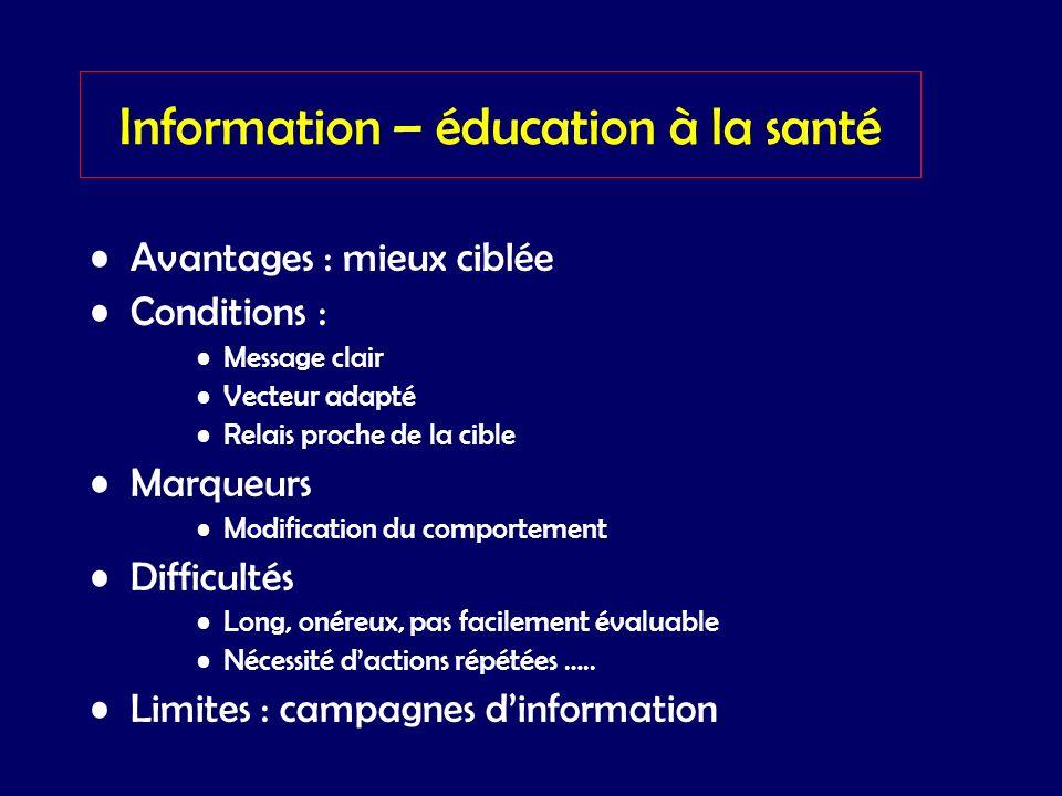 Information – éducation à la santé Avantages : mieux ciblée Conditions : Message clair Vecteur adapté Relais proche de la cible Marqueurs Modification
