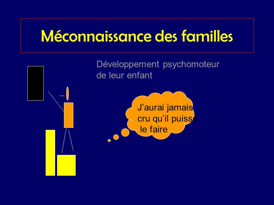 Méconnaissance des familles Développement psychomoteur de leur enfant Jaurai jamais cru quil puisse le faire
