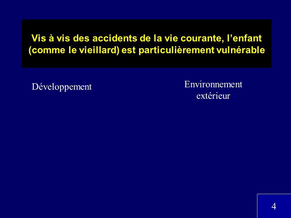 Vis à vis des accidents de la vie courante, lenfant (comme le vieillard) est particulièrement vulnérable Développement Environnement extérieur 4