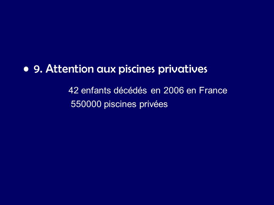 9. Attention aux piscines privatives 42 enfants décédés en 2006 en France 550000 piscines privées