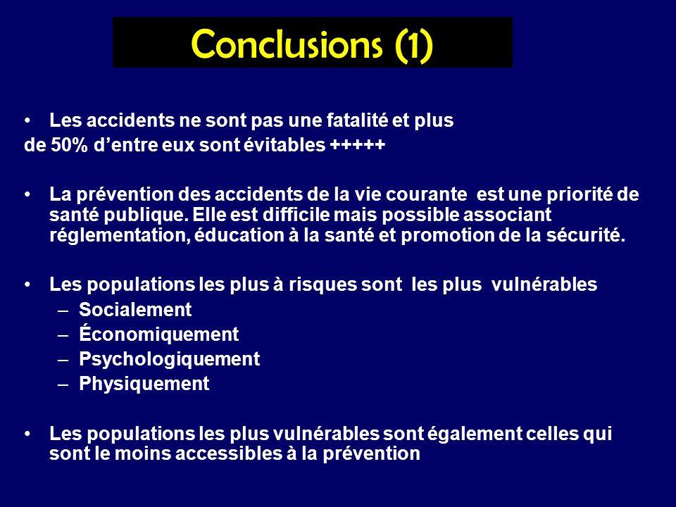 Conclusions (1) Les accidents ne sont pas une fatalité et plus de 50% dentre eux sont évitables +++++ La prévention des accidents de la vie courante e