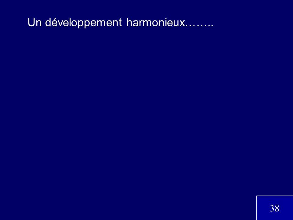 Un développement harmonieux…….. 38