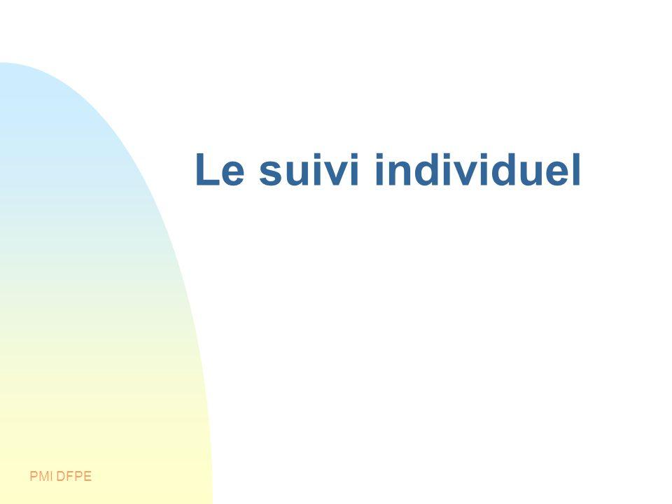 PMI DFPE Le suivi individuel