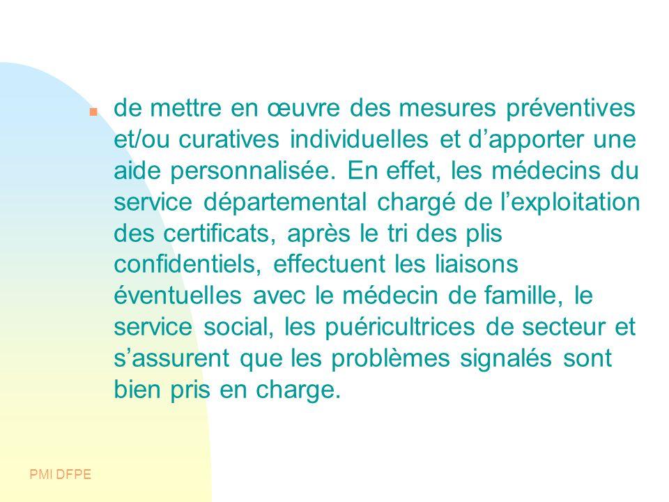 PMI DFPE de mettre en œuvre des mesures préventives et/ou curatives individuelles et dapporter une aide personnalisée. En effet, les médecins du servi