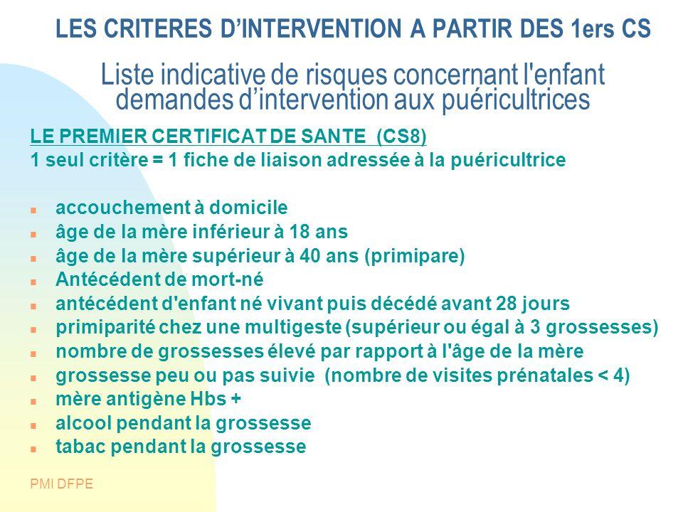 PMI DFPE LES CRITERES DINTERVENTION A PARTIR DES 1ers CS Liste indicative de risques concernant l'enfant demandes dintervention aux puéricultrices LE