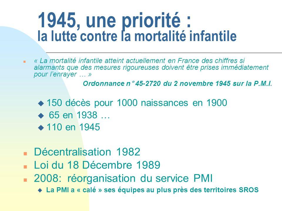 1945, une priorité : la lutte contre la mortalité infantile « La mortalité infantile atteint actuellement en France des chiffres si alarmants que des