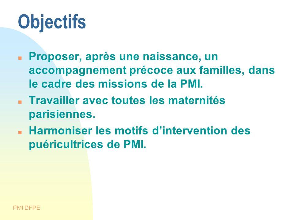 PMI DFPE Objectifs Proposer, après une naissance, un accompagnement précoce aux familles, dans le cadre des missions de la PMI. Travailler avec toutes
