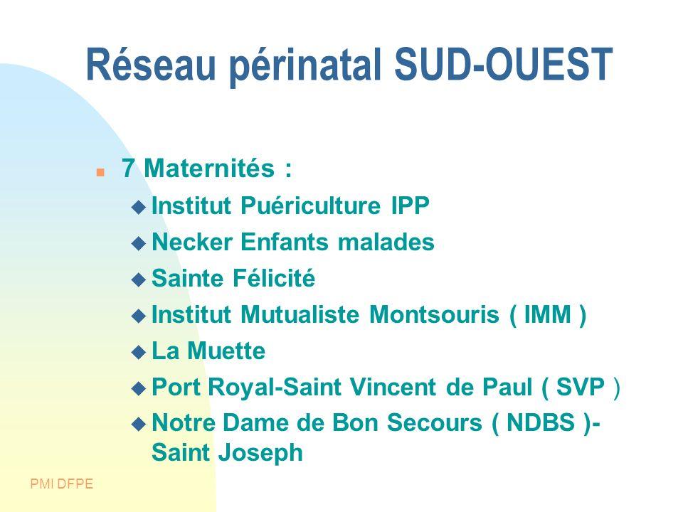 PMI DFPE Réseau périnatal SUD-OUEST 7 Maternités : Institut Puériculture IPP Necker Enfants malades Sainte Félicité Institut Mutualiste Montsouris ( I