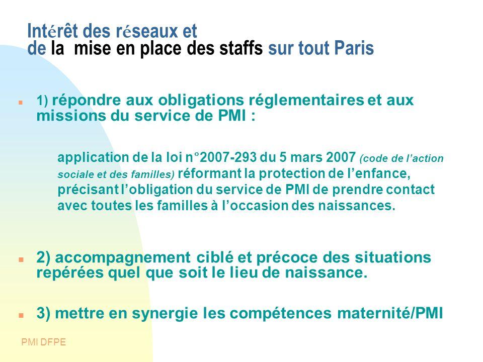PMI DFPE Int é rêt des r é seaux et de la mise en place des staffs sur tout Paris 1) répondre aux obligations réglementaires et aux missions du servic