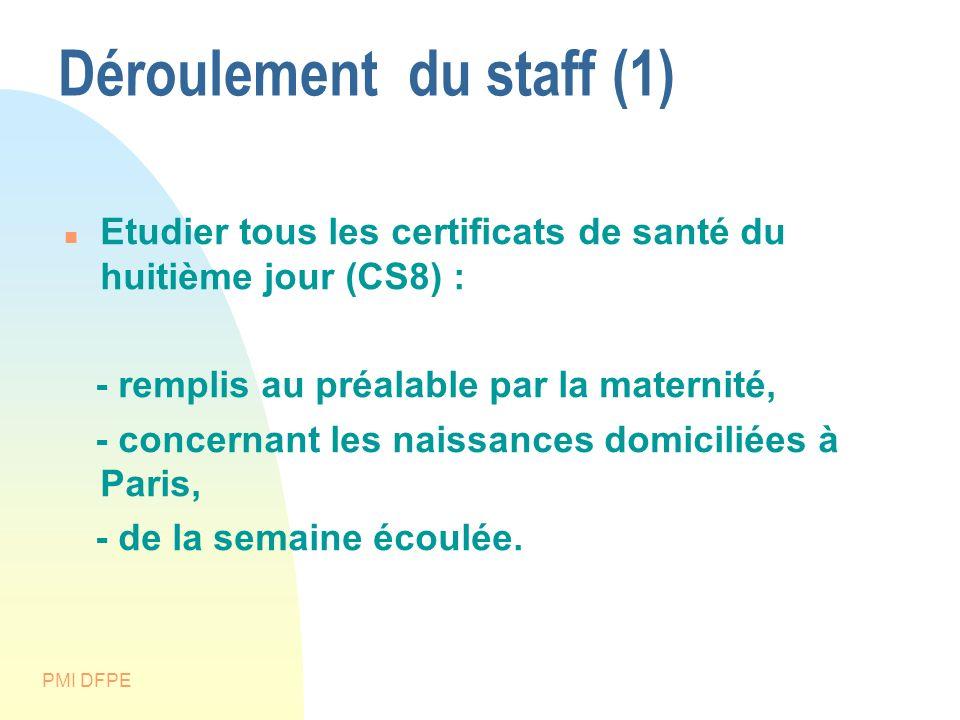 PMI DFPE Déroulement du staff (1) Etudier tous les certificats de santé du huitième jour (CS8) : - remplis au préalable par la maternité, - concernant