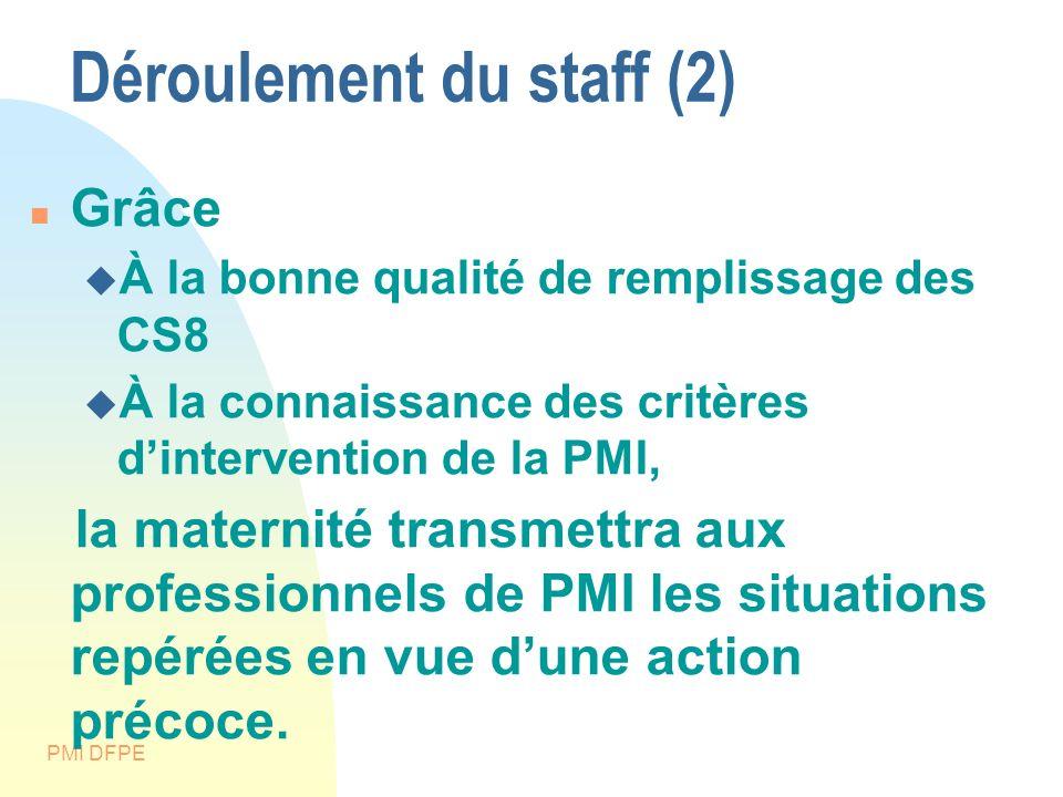 PMI DFPE Déroulement du staff (2) Grâce À la bonne qualité de remplissage des CS8 À la connaissance des critères dintervention de la PMI, la maternité