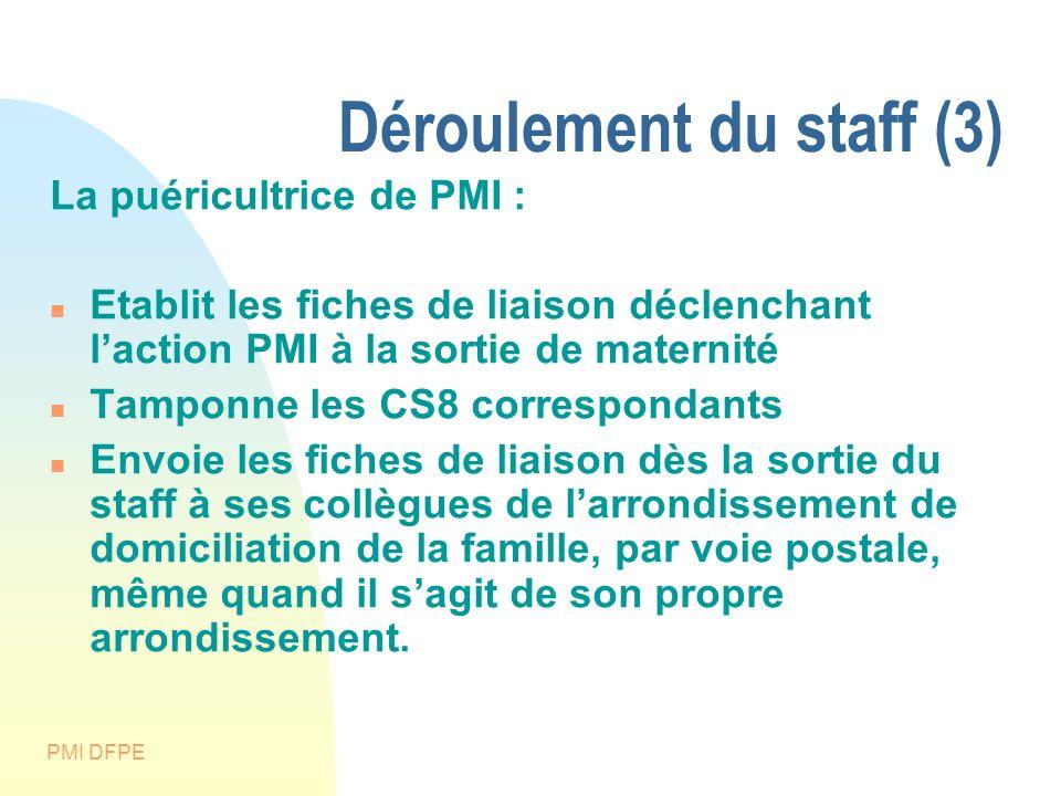 PMI DFPE Déroulement du staff (3) La puéricultrice de PMI : Etablit les fiches de liaison déclenchant laction PMI à la sortie de maternité Tamponne le
