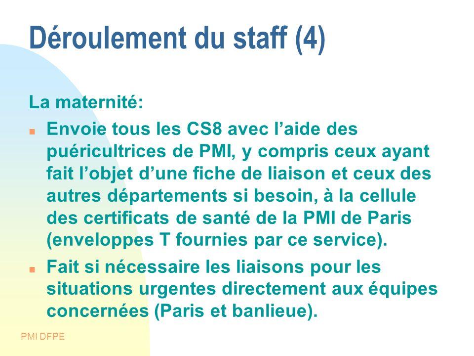 Déroulement du staff (4) La maternité: Envoie tous les CS8 avec laide des puéricultrices de PMI, y compris ceux ayant fait lobjet dune fiche de liaiso