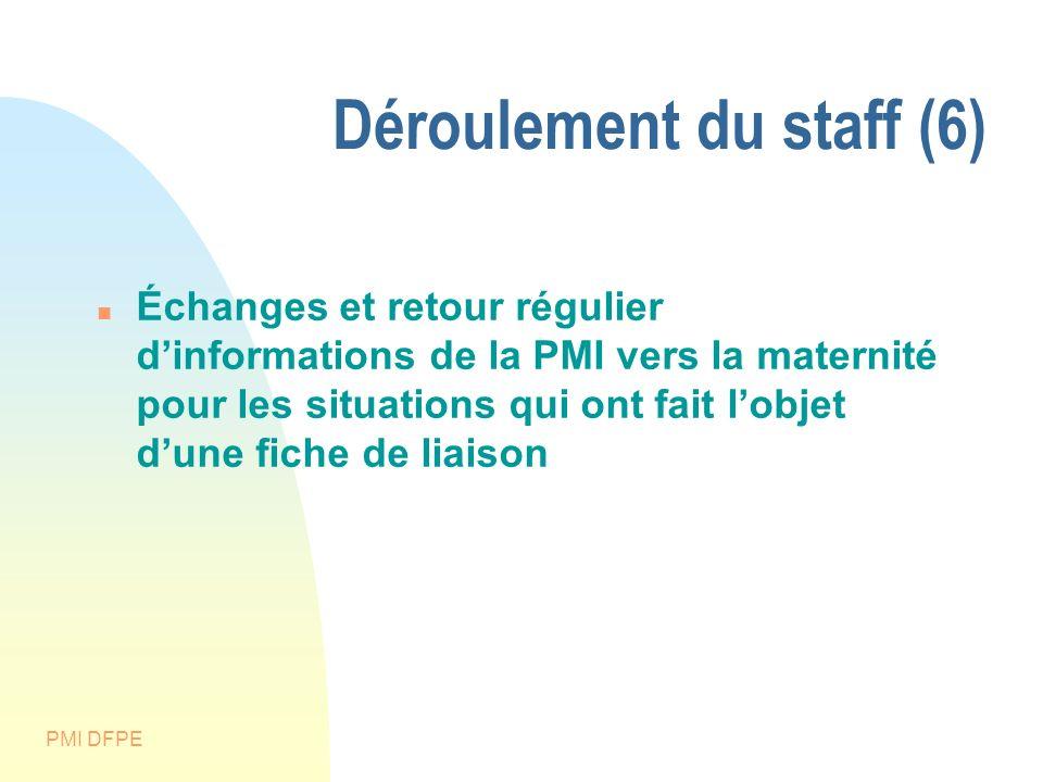 PMI DFPE Déroulement du staff (6) Échanges et retour régulier dinformations de la PMI vers la maternité pour les situations qui ont fait lobjet dune f