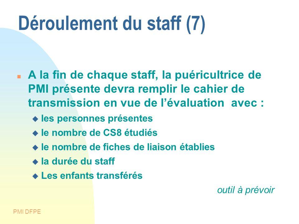 PMI DFPE Déroulement du staff (7) A la fin de chaque staff, la puéricultrice de PMI présente devra remplir le cahier de transmission en vue de lévalua