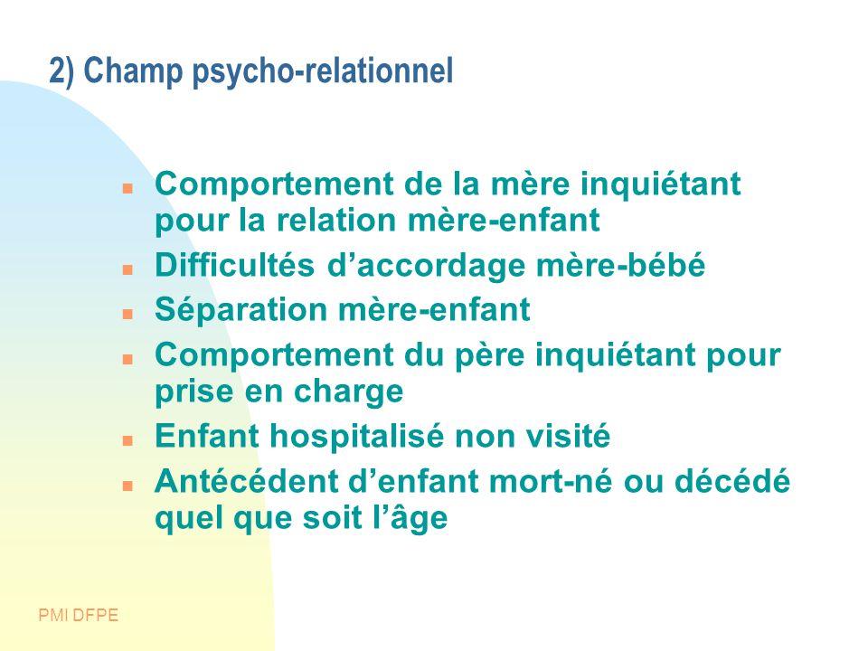 PMI DFPE 2) Champ psycho-relationnel Comportement de la mère inquiétant pour la relation mère-enfant Difficultés daccordage mère-bébé Séparation mère-