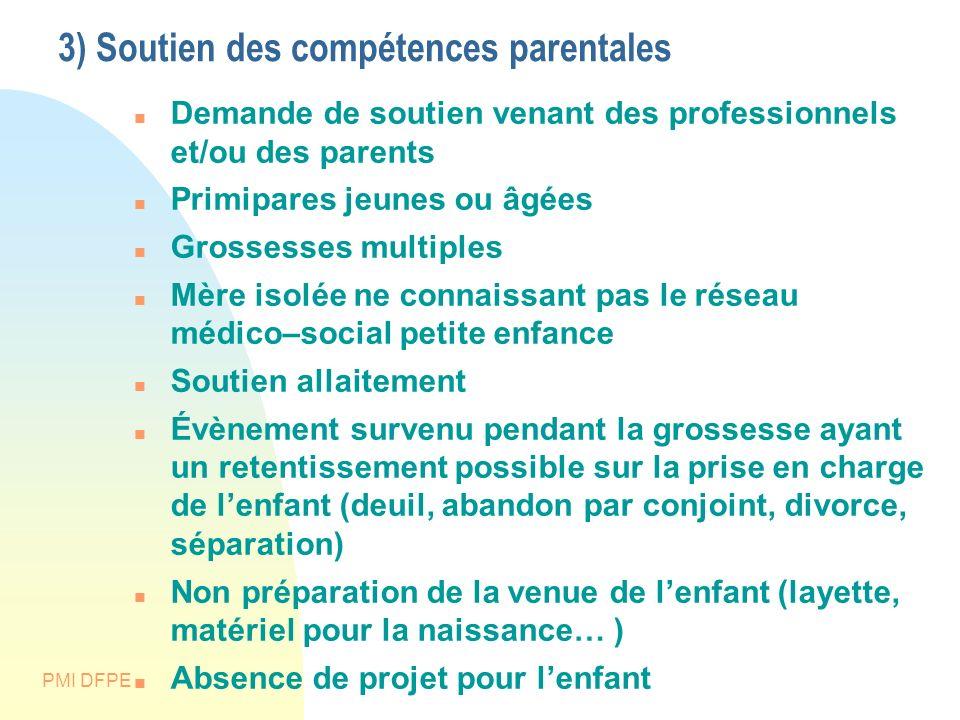 PMI DFPE 3) Soutien des compétences parentales Demande de soutien venant des professionnels et/ou des parents Primipares jeunes ou âgées Grossesses mu