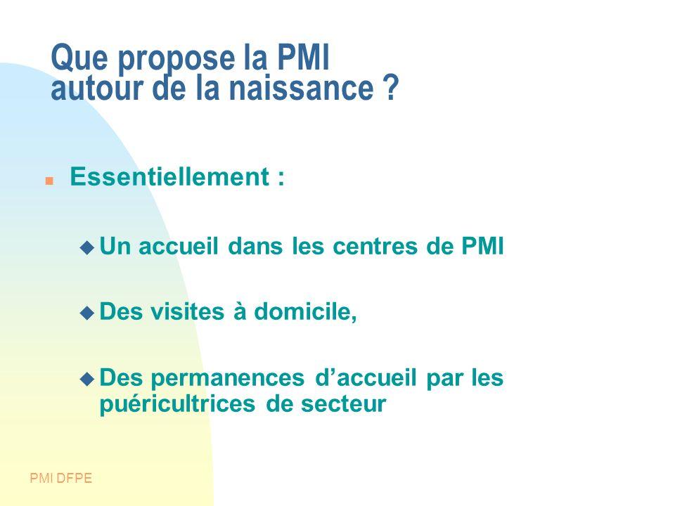 PMI DFPE Que propose la PMI autour de la naissance ? Essentiellement : Un accueil dans les centres de PMI Des visites à domicile, Des permanences dacc