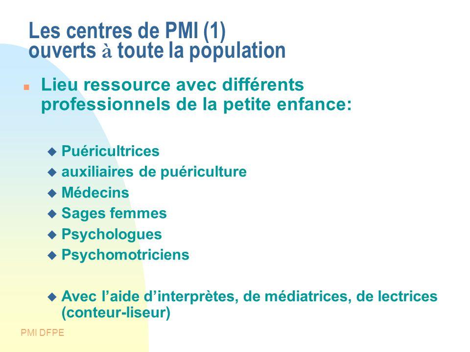PMI DFPE Les centres de PMI (1) ouverts à toute la population Lieu ressource avec différents professionnels de la petite enfance: Puéricultrices auxil