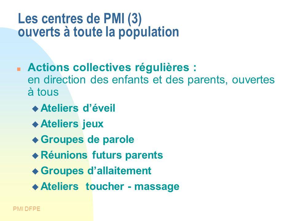 PMI DFPE Les centres de PMI (3) ouverts à toute la population Actions collectives régulières : en direction des enfants et des parents, ouvertes à tou