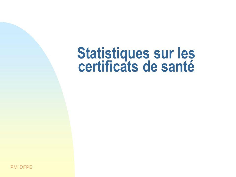 PMI DFPE Statistiques sur les certificats de santé