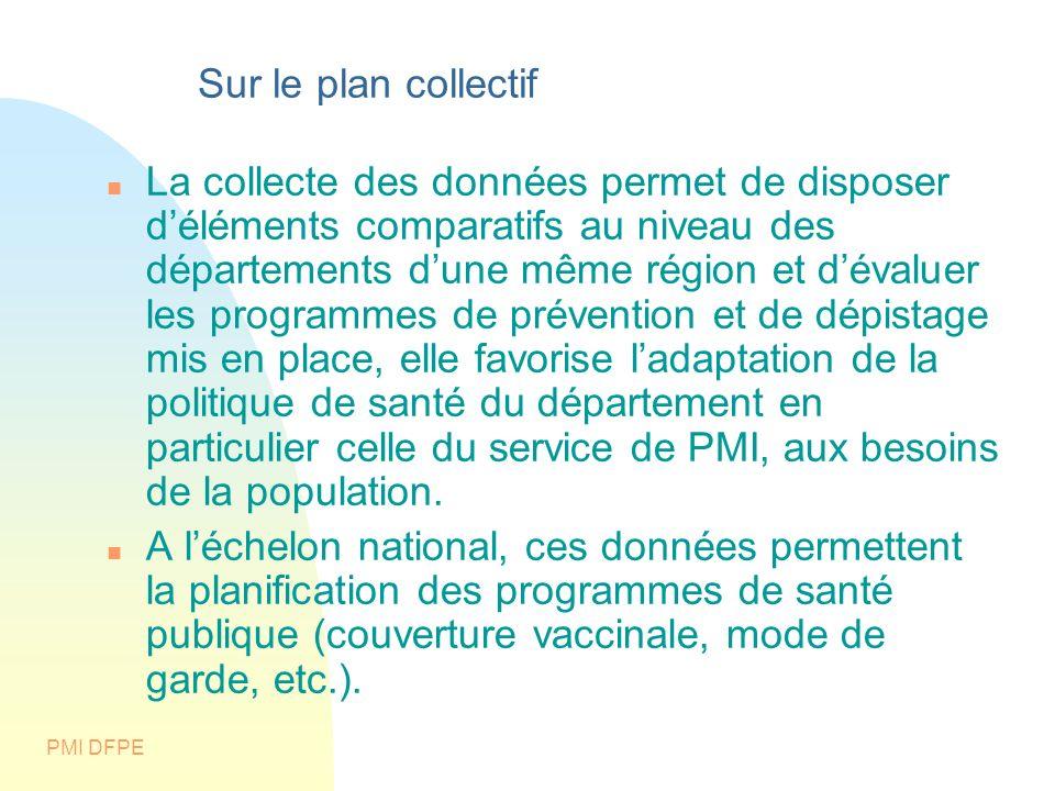 PMI DFPE Sur le plan collectif La collecte des données permet de disposer déléments comparatifs au niveau des départements dune même région et dévalue