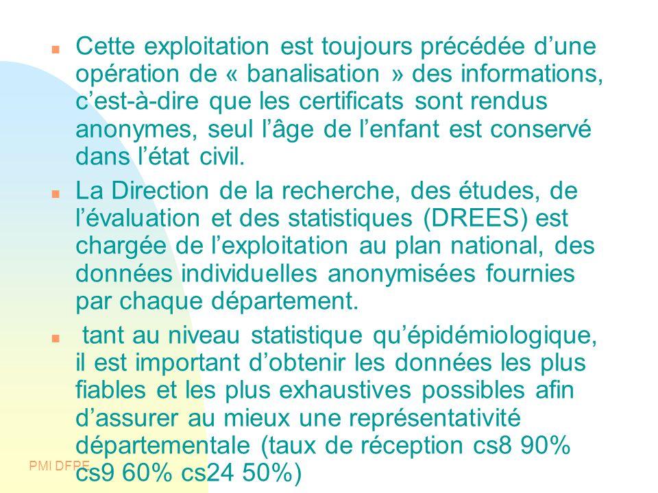 PMI DFPE Cette exploitation est toujours précédée dune opération de « banalisation » des informations, cest-à-dire que les certificats sont rendus ano